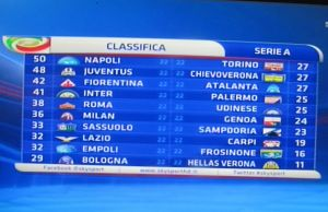 10 Derby classifica