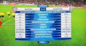 Bay-Juve ZDF 5